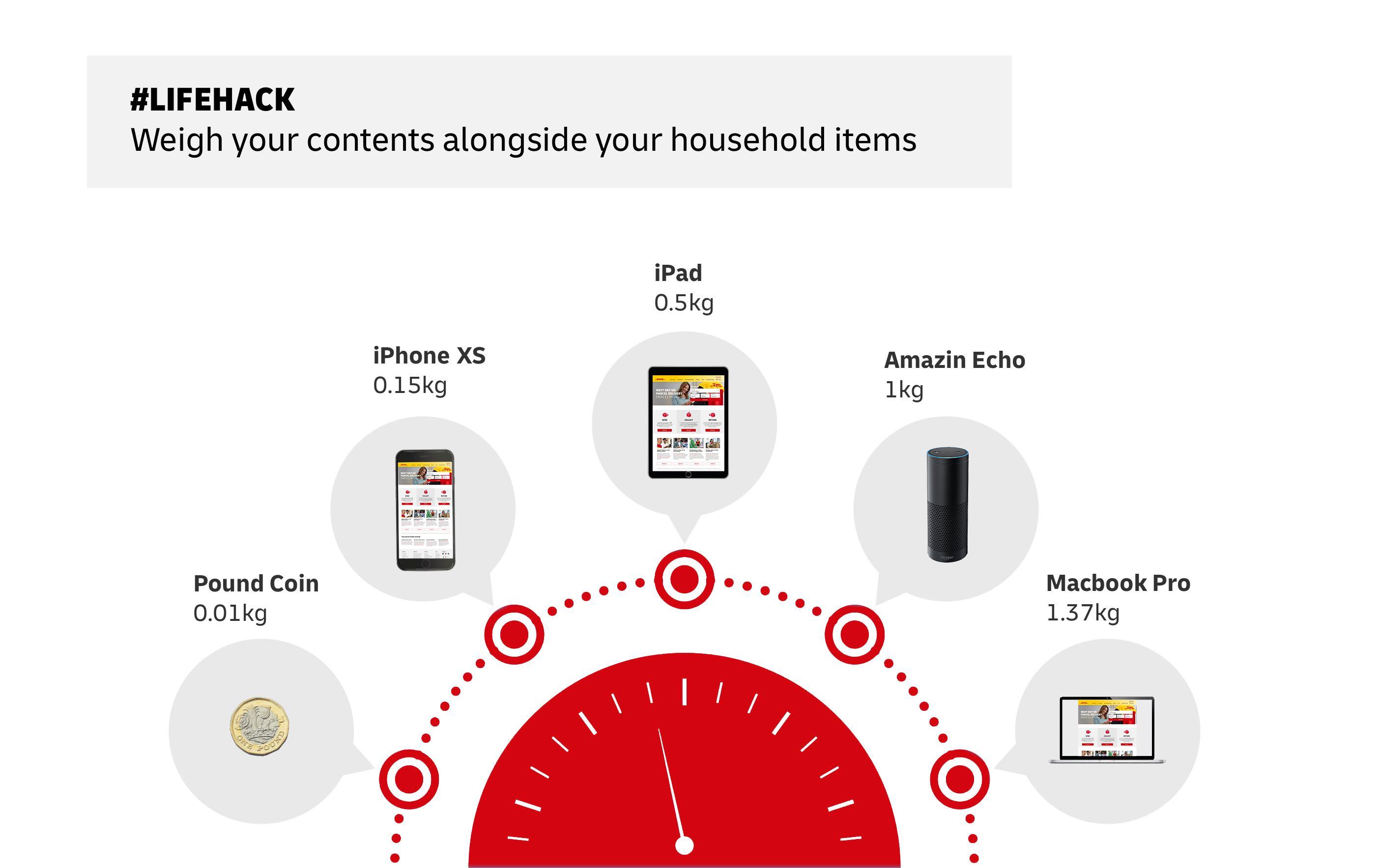 Measure against household items diagram