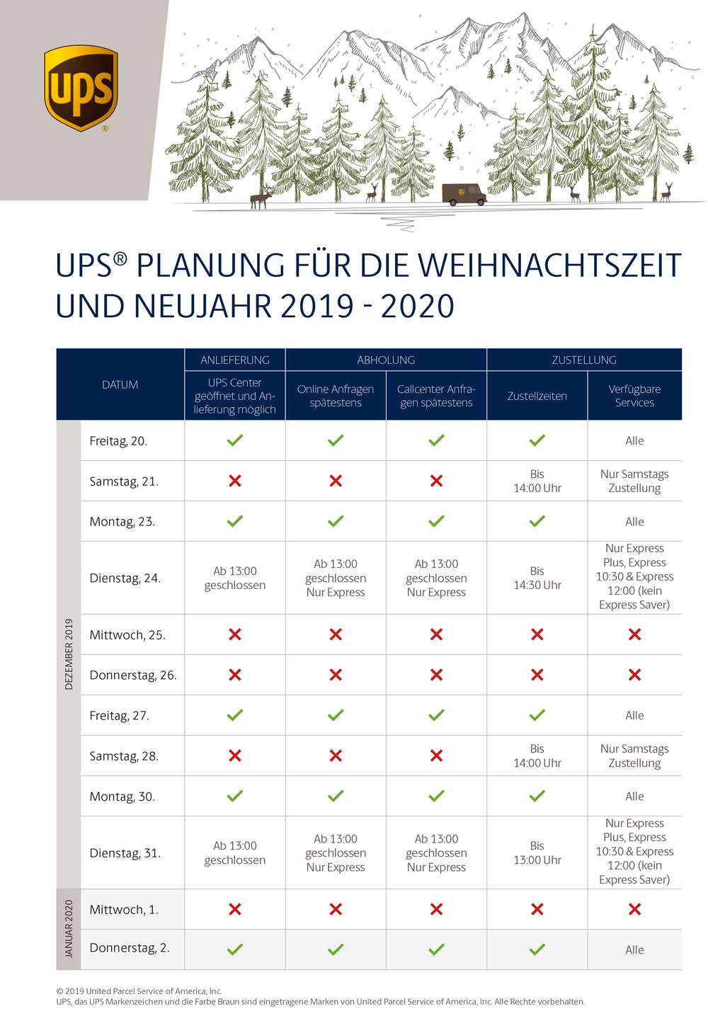 Peak Season Dates